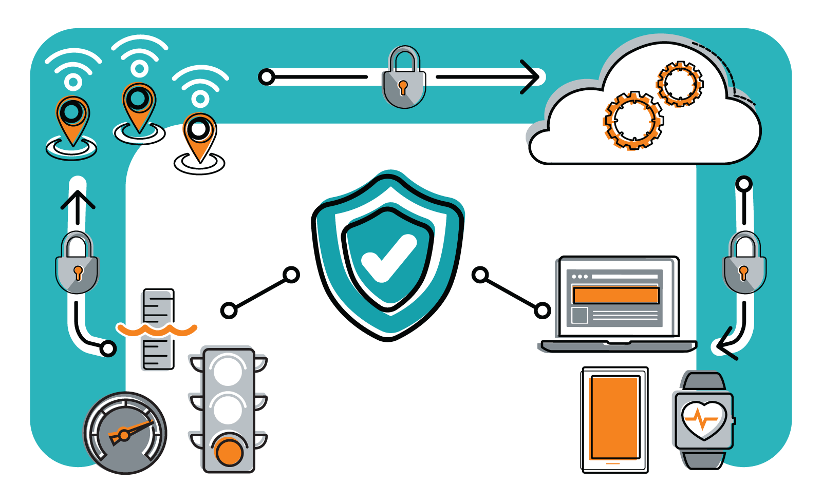 Security_1600x945_Goal1 (1)